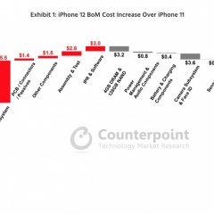 BoM Analysis: iPhone 12 Material Costs Are 21% Higher Than iPhone 11 [Chart]