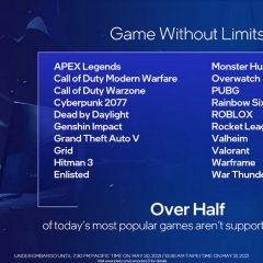 Intel Attacks MacBook Gaming Performance